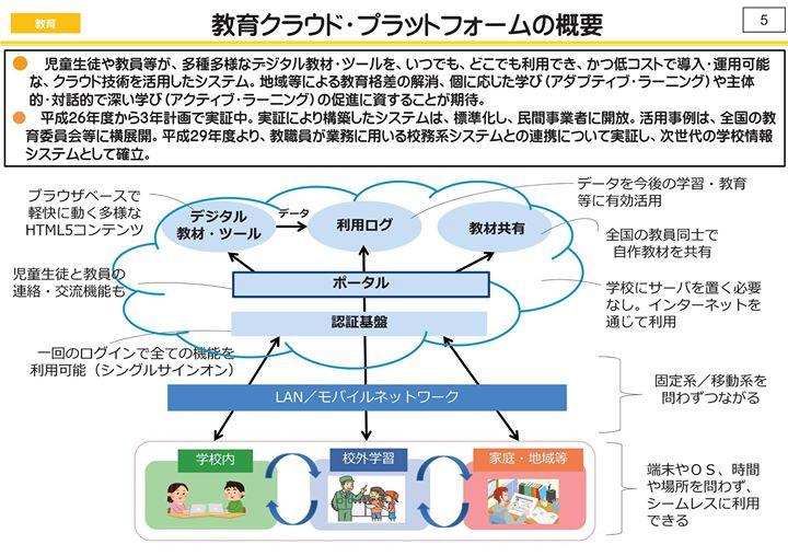9日、総務省より「地域IoT実装推進ロードマップ」及び「ロードマップの実現に向けた第一次提言」の公表がありました。
